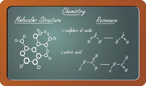 Free Chemistry Animations - Chemistry Clipart - Gifs