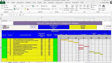 SMED Analysis in an Excel Worksheet SP - YouTube