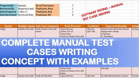 Software Testing Tutorials   Manual Test Cases writing