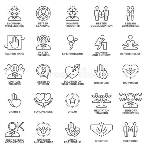 Icons Psychological Features Of Human Personality