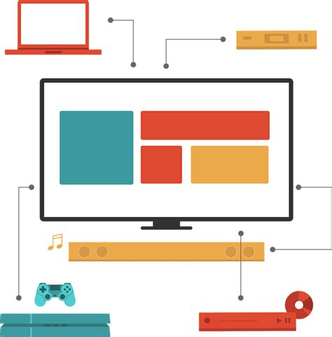 The Complete Guide to TV Ports: How To Hook Up Your TV